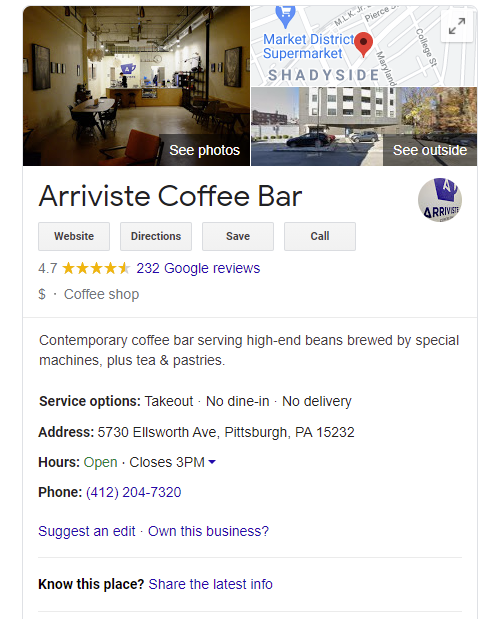 Example of a Google Knowledge Panel